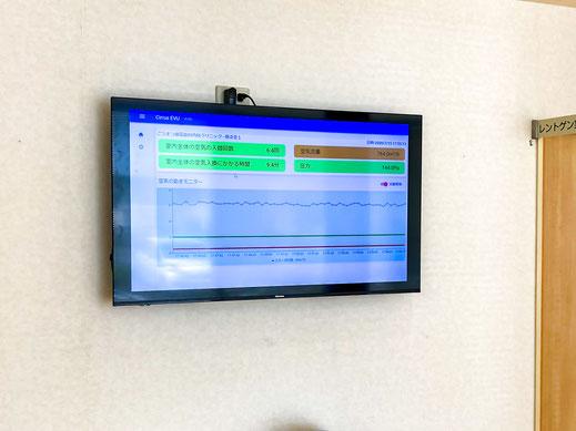 外来待合室のモニターに空気の状態を表示