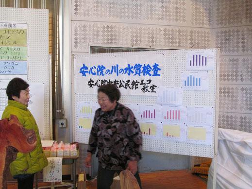 安心院文化祭にて水質検査結果を発表
