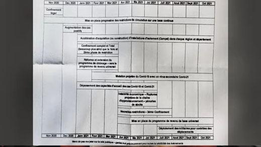Le calendrier 2021 - Cliquer pour agrandir