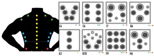 V-JETS-System