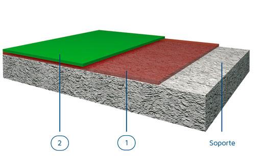 Pavimentos de resinas pintado básico ( < 500 micras ) para revestir morteros autonivelantes cementosos para logística