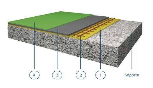 Suelos de resinas conductivos y disipativos para la industria