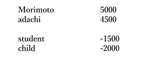 高石 求人 ダム 美容室 リクルート 美容院 堺 泉大津 鳳 高石 カット カラー パーマ オージュア 美容室 美容院 泉大津 鳳