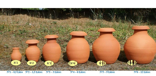 Ollas oyas poterie d'irrigation