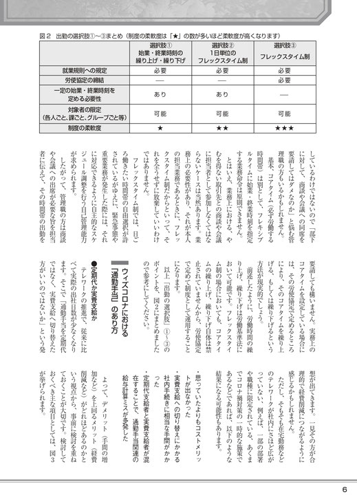 「近代中小企業」11月号(2020年11月1日発行)「ウィズコロナの通勤事情!出勤の選択肢を増やす施策」記事no.3