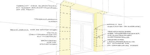 Metallbauinstallationen für alle Funktionen an einem Eingang