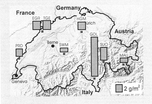 in der Schweiz (aus Shotyk et al. 2000, Sci. Total Environ. 249, S. 293)