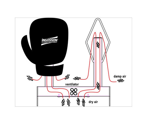 CAD drawing of functional diagram boxing glove dryer