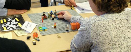 Lego kann helfen Prozesse zu analysieren und darzustellen.