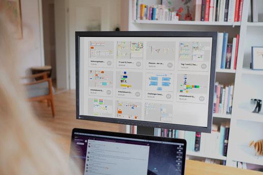 Bildschirm, der Ergebnisse des virtuellen Workshops mit dem Kunden DZ Bank zeigt.