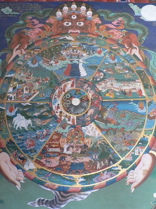 Rueda de la vida; Tíbet; budismo tibetano; Bardo Thodol; Cursos; Barcelona;