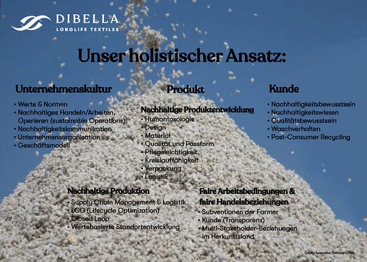 Dibella longlife textiles - Unser Holistischer Ansatz