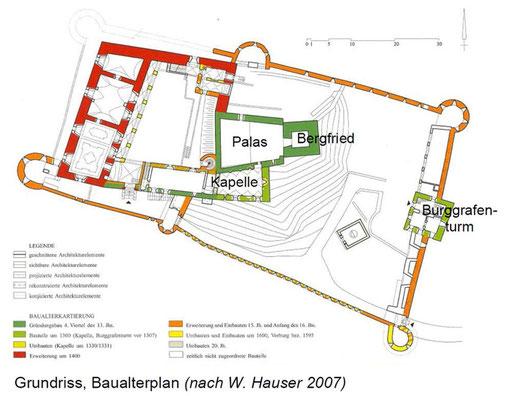 Grundriss Burg Heinfels