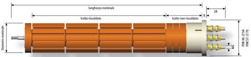 monotubo per impianti di lavaggio lorenzoni