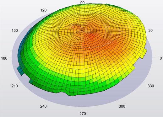 Hornhautoberfläche vor der Anwendung von Nachtlinsen & Ortho-K in Spremberg
