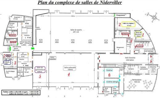 Plan du complexe de Niderviller