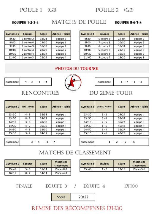 Les rencontres du tournoi intergénérations 2019