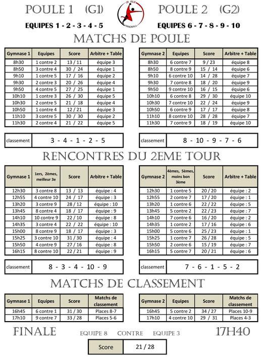 Tous les horaires des matchs du tournoi intergénérations