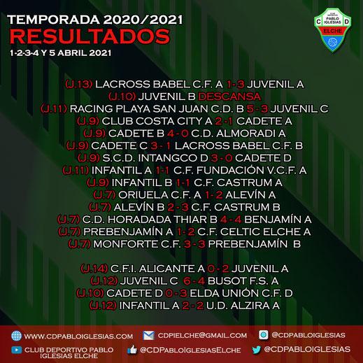 Resultados 1-2-3-4 y 5 abril 2021 C.D. Pablo Iglesias Season 2020/2021