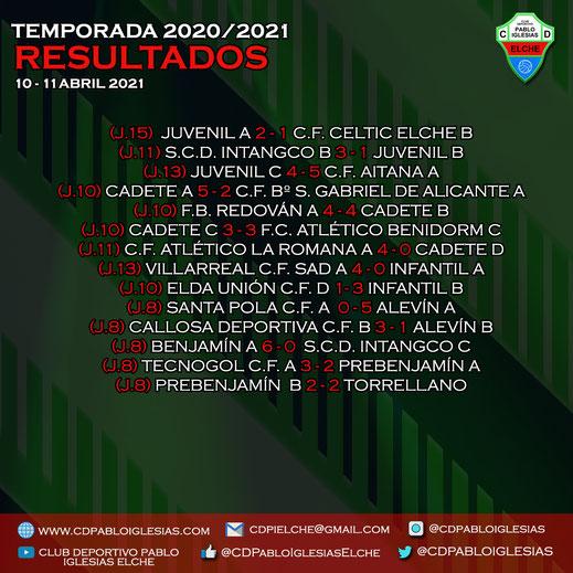 Resultados 10-11 abril 2021 C.D. Pablo Iglesias Season 2020/2021