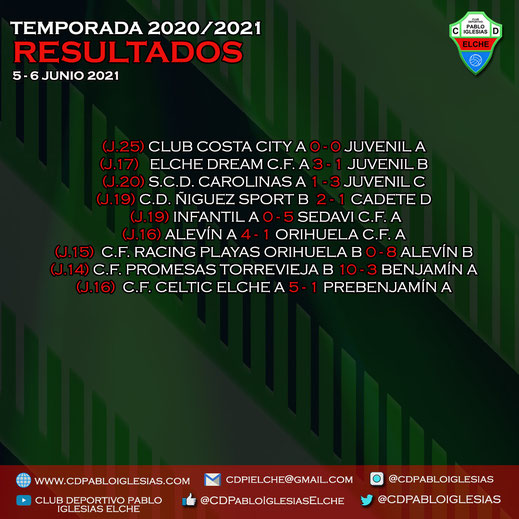 Resultados 5-6 junio 2021 C.D. Pablo Iglesias Season 2020/2021