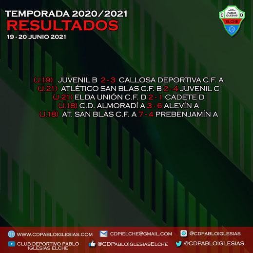 Resultados 19-20 junio 2021 C.D. Pablo Iglesias Season 2020/2021