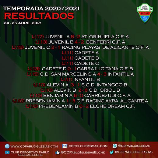 Resultados 24-25 abril 2021 C.D. Pablo Iglesias Season 2020/2021