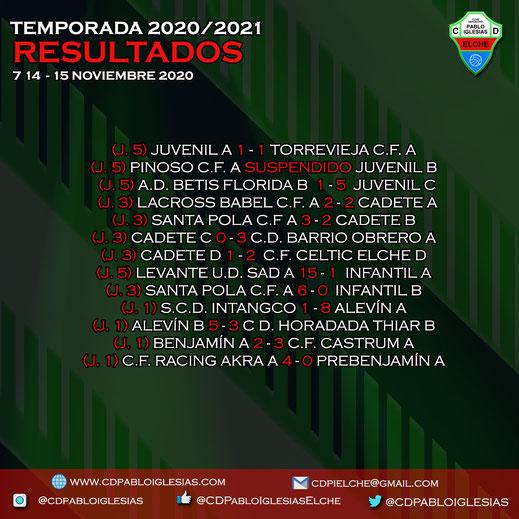 Resultados 14-15 de noviembre 2020 C.D. Pablo Iglesias Season 2020/2021