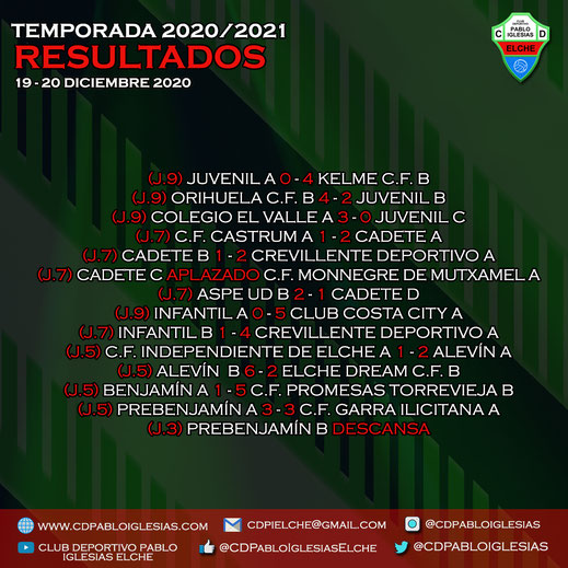 Resultados 19-20 de diciembre 2020 C.D. Pablo Iglesias Season 2020/2021