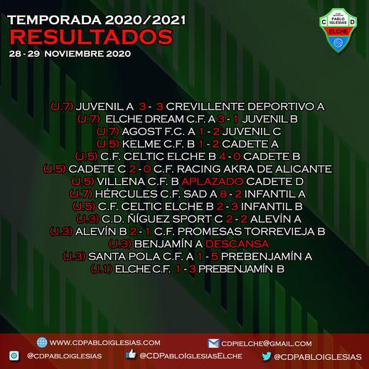 Resultados 28-29 de noviembre 2020 C.D. Pablo Iglesias Season 2020/2021