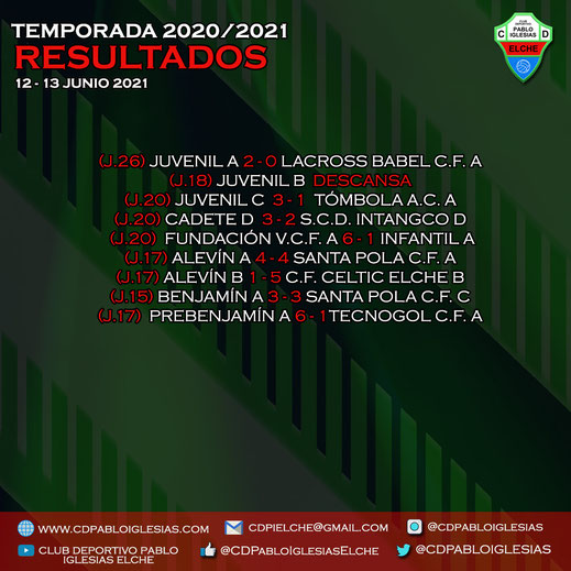 Resultados 12-13 junio 2021 C.D. Pablo Iglesias Season 2020/2021