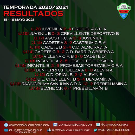 Resultados 15-16 mayo 2021 C.D. Pablo Iglesias Season 2020/2021