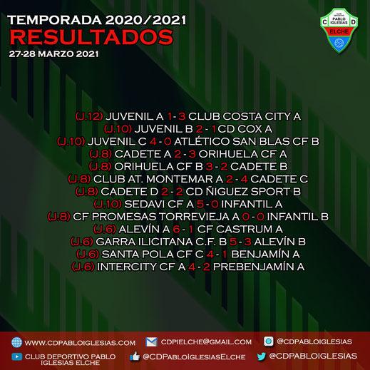 Resultados 27-28 marzo 2021 C.D. Pablo Iglesias Season 2020/2021
