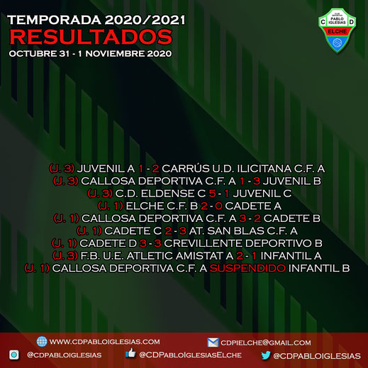 Resultados 31 de octubre y 1 de noviembre 2020 C.D. Pablo Iglesias Season 2020/2021