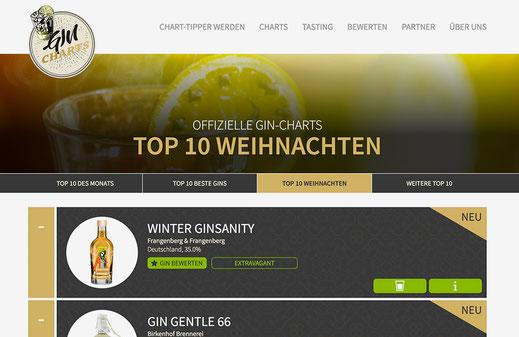 Gin Charts