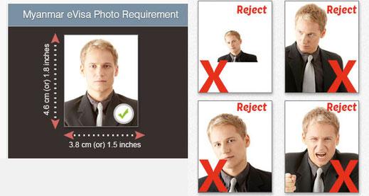 Passfotos für Reisepass, Führerausweis, ID, Halbtax, GA und Visa Antrag, Porträtfotos für Bewerbungen bei SEHSTERN OPTIK - Ihr Optiker in Berikon, Bremgarten und Niederglatt.