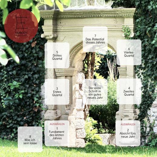 Das Tor ins Neue Jahr: Tarot-Legung für den Jahreswechsel ~ Meditatives Tarot mit Susanna