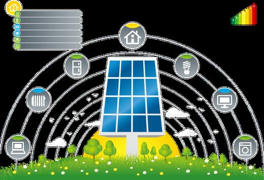 panel solar, paneles solares, energia limpia, ahorro de energia