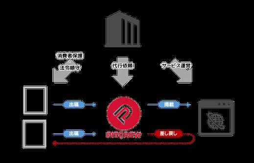 モニタリング図解2