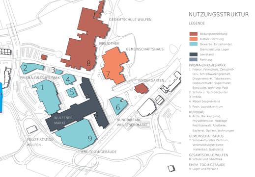 Städtebauliche Analyse - Nutzungen