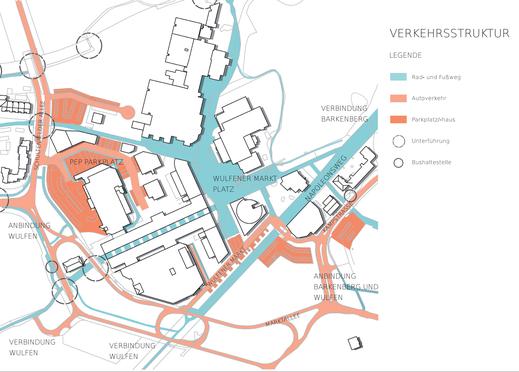 Städtebauliche Analyser  - Verkehr