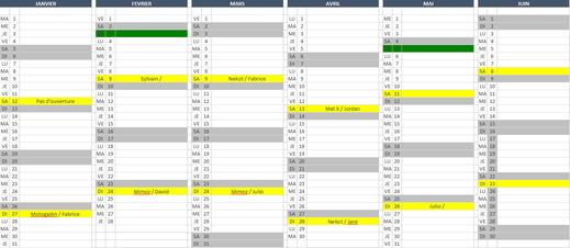 Les dates d ouvertures sont en jaune - Les dates d'entretien sont en vert.  Les noms affichés sont les responsables au jour indiqué.