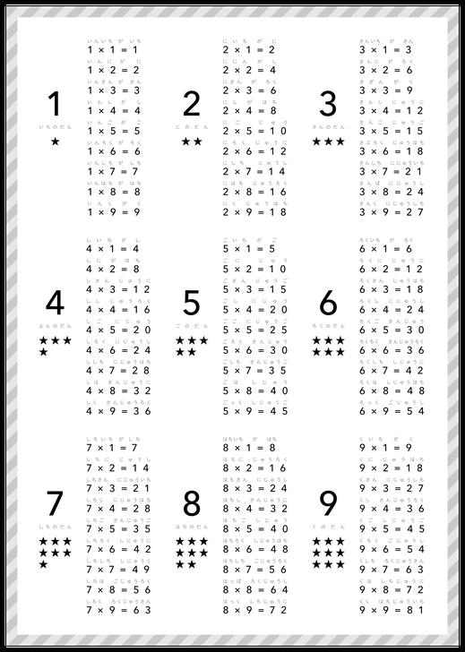 九九表 九九ポスター 無料 無料ダウンロード おしゃれ シンプル 無料素材 分別シールデザイン