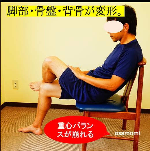 脚組んで座ると全身が歪みます。昭島市のオサモミ整体院。
