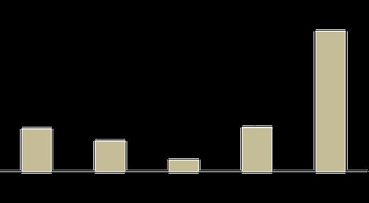 """Quelle: Statistik der Deutschen Rentenversicherung """"Erwerbsminderungsrenten im Zeitablauf 2019"""", Stand: 22.07.2019"""