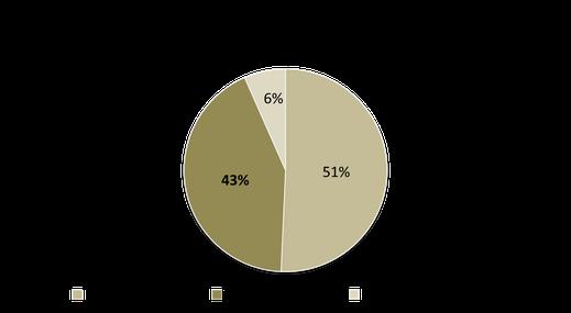 Infografik: Anträge und Erledigungen von Erwerbsminderungsrenten