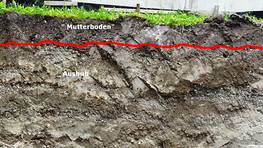 Mutterboden und Aushub