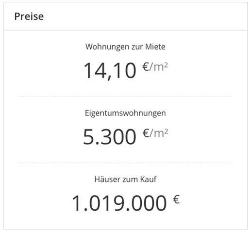 Immobilienpreise Bogenhausen