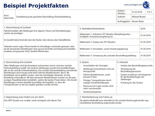 Gratis Vorlage, Projektidee, Projektsteckbrief, Projektzusammenfassung, Brainstorming, Ideenfindung, Gedankenspiel