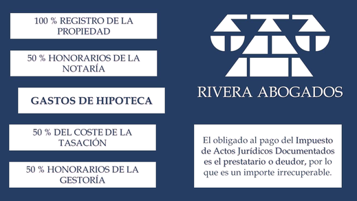 Actualidad despacho abogados le n Honorarios clausula suelo